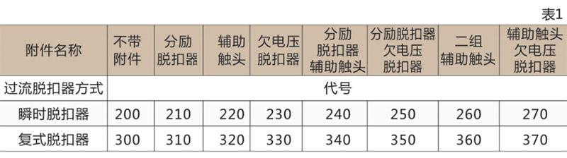 上海人民电器价格表_DZ20系列(透明)塑壳断路器,DZ20-100,DZ20-400,DZ20-630塑壳断路器型号 ...