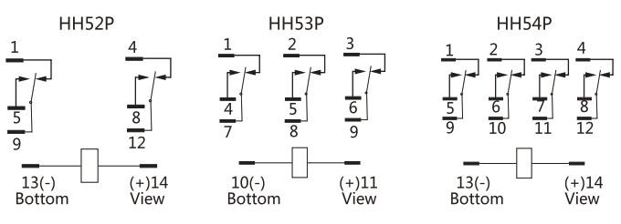 上海人民电器价格表_HH5 P系列电磁继电器 (HH52P,HH53P,HH54P),HH52P,HH53P,HH54P,HH5P继电器 ...
